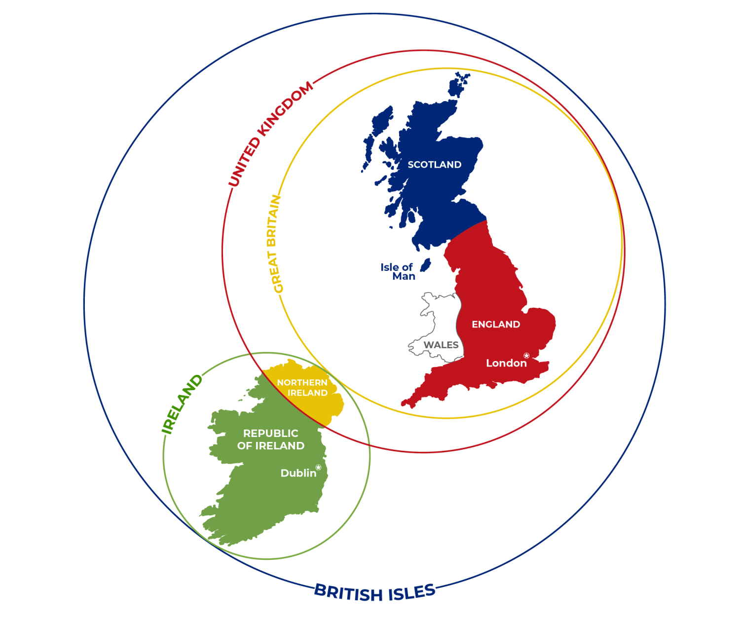 What is the difference between the United Kingdom, England, Great Britain, and Britain?