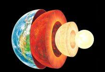 Earths inside